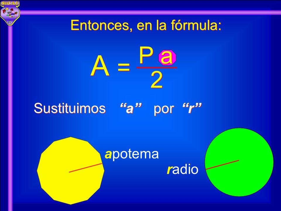 a a P P A A 2 2 = = apotema radio Sustituimos por a a r r Entonces, en la fórmula:
