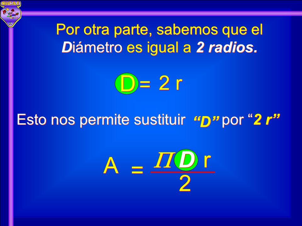 D D D D 2 r = = D D Esto nos permite sustituir r r A A 2 2 = = por 2 r Por otra parte, sabemos que el Diámetro es igual a 2 radios.