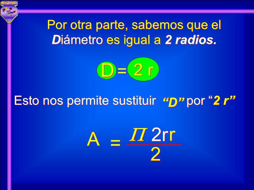 por 2 r D D Esto nos permite sustituir r r A A 2 2 = = 2r 2r Por otra parte, sabemos que el Diámetro es igual a 2 radios. D D 2 r = =