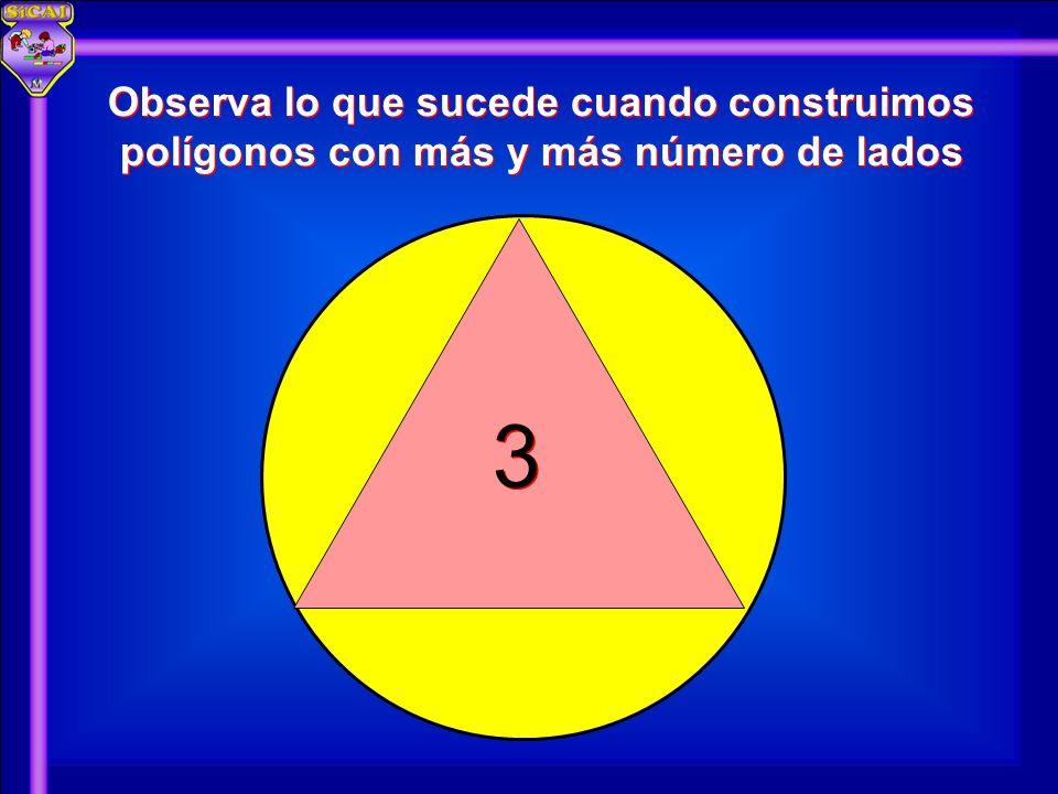 3 3 Observa lo que sucede cuando construimos polígonos con más y más número de lados