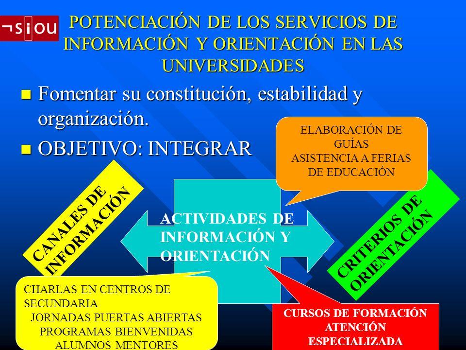 POTENCIACIÓN DE LOS SERVICIOS DE INFORMACIÓN Y ORIENTACIÓN EN LAS UNIVERSIDADES Fomentar su constitución, estabilidad y organización.