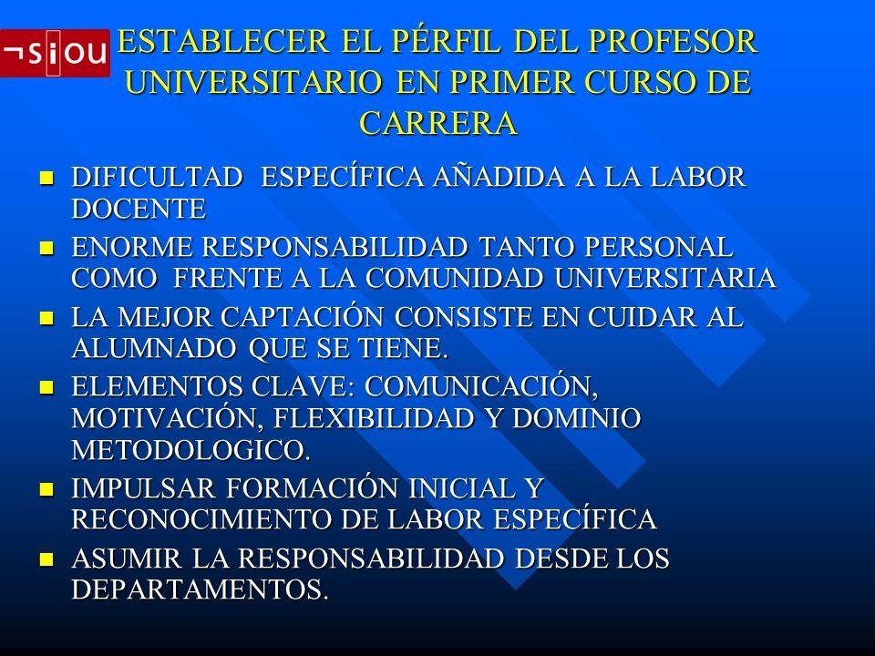 ESTABLECER EL PÉRFIL DEL PROFESOR UNIVERSITARIO EN PRIMER CURSO DE CARRERA DIFICULTAD ESPECÍFICA AÑADIDA A LA LABOR DOCENTE DIFICULTAD ESPECÍFICA AÑADIDA A LA LABOR DOCENTE ENORME RESPONSABILIDAD TANTO PERSONAL COMO FRENTE A LA COMUNIDAD UNIVERSITARIA ENORME RESPONSABILIDAD TANTO PERSONAL COMO FRENTE A LA COMUNIDAD UNIVERSITARIA LA MEJOR CAPTACIÓN CONSISTE EN CUIDAR AL ALUMNADO QUE SE TIENE.