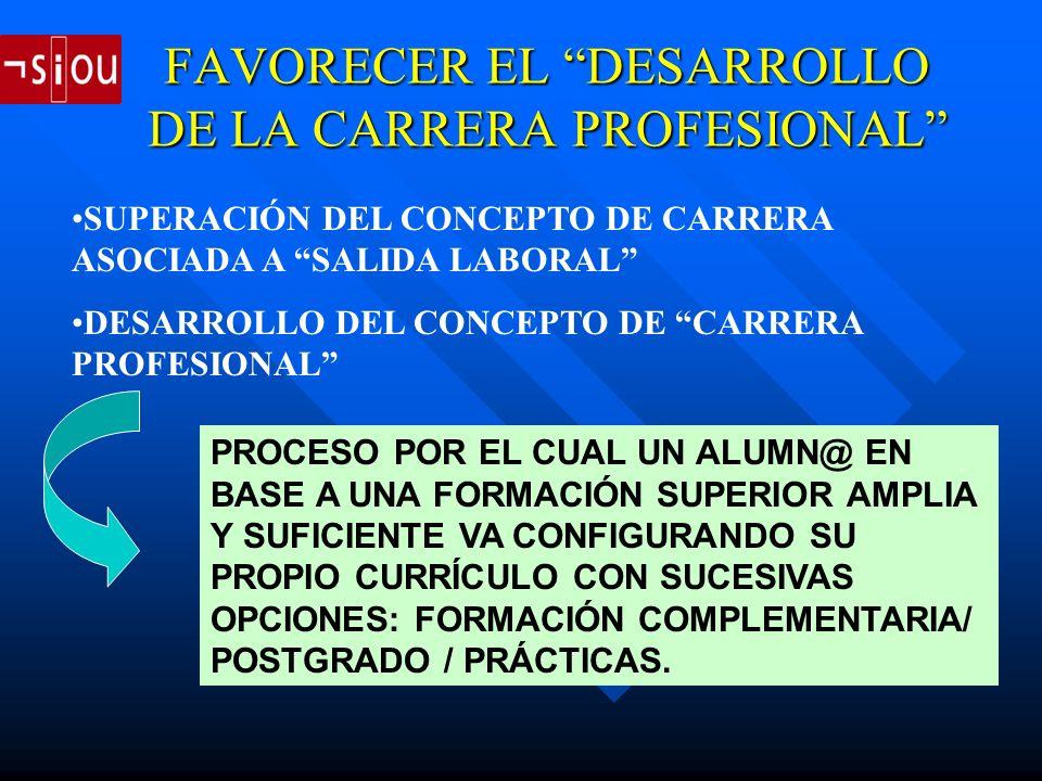 FAVORECER EL DESARROLLO DE LA CARRERA PROFESIONAL SUPERACIÓN DEL CONCEPTO DE CARRERA ASOCIADA A SALIDA LABORAL DESARROLLO DEL CONCEPTO DE CARRERA PROFESIONAL PROCESO POR EL CUAL UN ALUMN@ EN BASE A UNA FORMACIÓN SUPERIOR AMPLIA Y SUFICIENTE VA CONFIGURANDO SU PROPIO CURRÍCULO CON SUCESIVAS OPCIONES: FORMACIÓN COMPLEMENTARIA/ POSTGRADO / PRÁCTICAS.