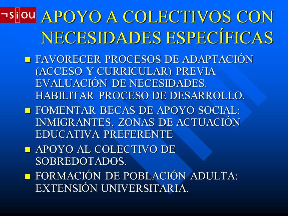 APOYO A COLECTIVOS CON NECESIDADES ESPECÍFICAS FAVORECER PROCESOS DE ADAPTACIÓN (ACCESO Y CURRICULAR) PREVIA EVALUACIÓN DE NECESIDADES.