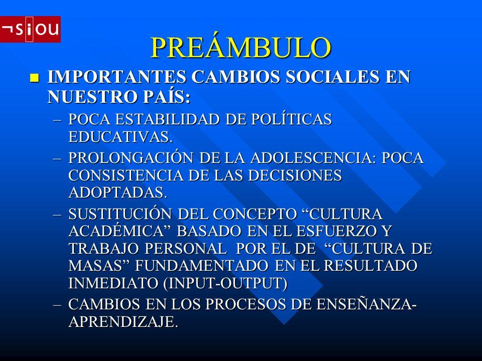 PREÁMBULO IMPORTANTES CAMBIOS SOCIALES EN NUESTRO PAÍS: IMPORTANTES CAMBIOS SOCIALES EN NUESTRO PAÍS: –POCA ESTABILIDAD DE POLÍTICAS EDUCATIVAS.