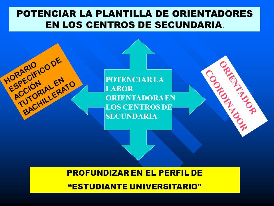 POTENCIAR LA LABOR ORIENTADORA EN LOS CENTROS DE SECUNDARIA POTENCIAR LA PLANTILLA DE ORIENTADORES EN LOS CENTROS DE SECUNDARIA.