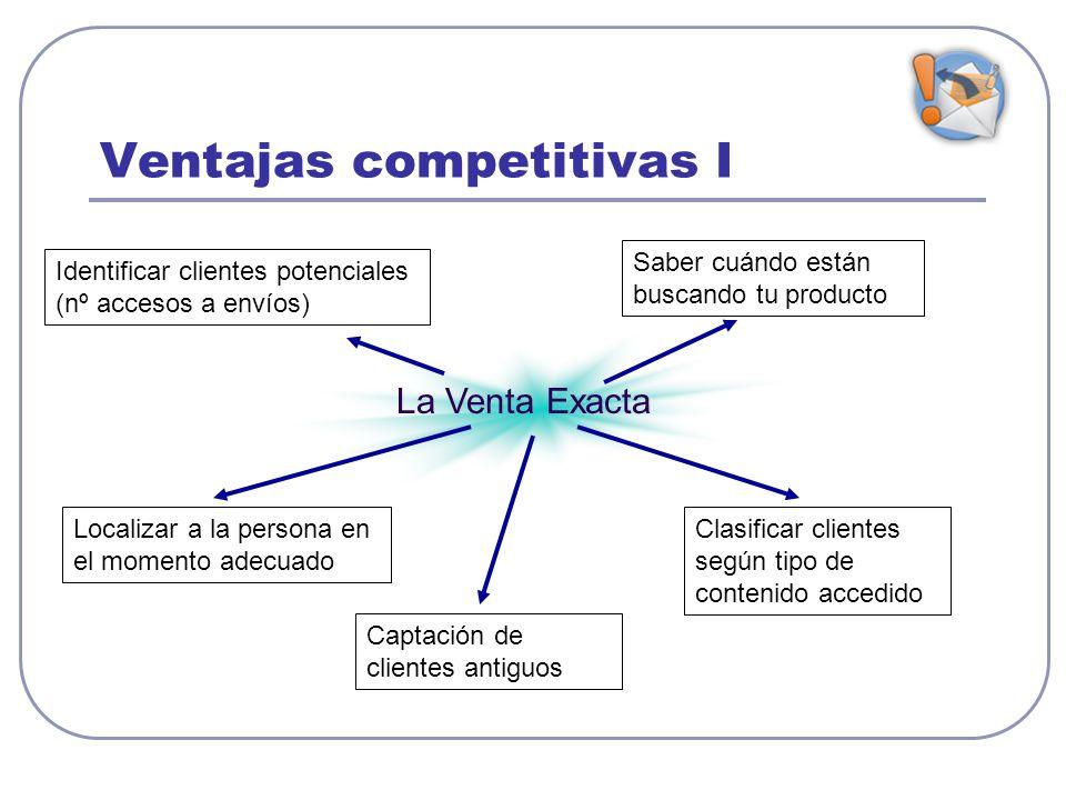 Ventajas competitivas I La Venta Exacta Identificar clientes potenciales (nº accesos a envíos) Saber cuándo están buscando tu producto Localizar a la