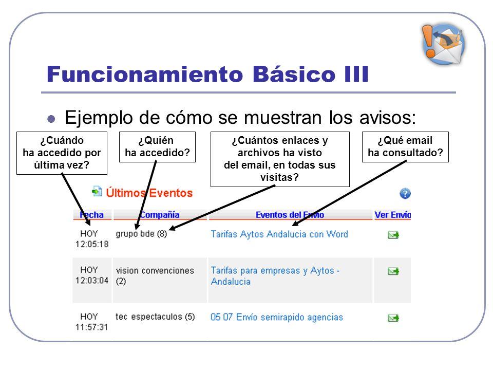 Funcionamiento Básico III Ejemplo de cómo se muestran los avisos: ¿Cuándo ha accedido por última vez? ¿Quién ha accedido? ¿Cuántos enlaces y archivos