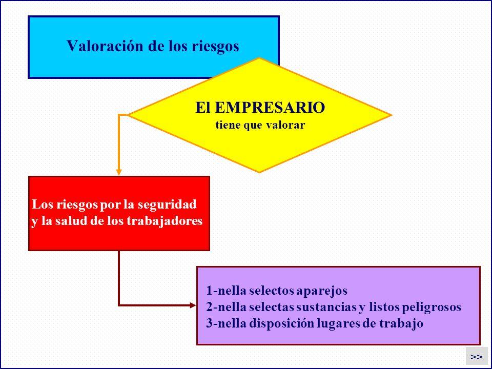 Valoración de los riesgos El EMPRESARIO tiene que valorar Los riesgos por la seguridad y la salud de los trabajadores 1-nella selectos aparejos 2-nell