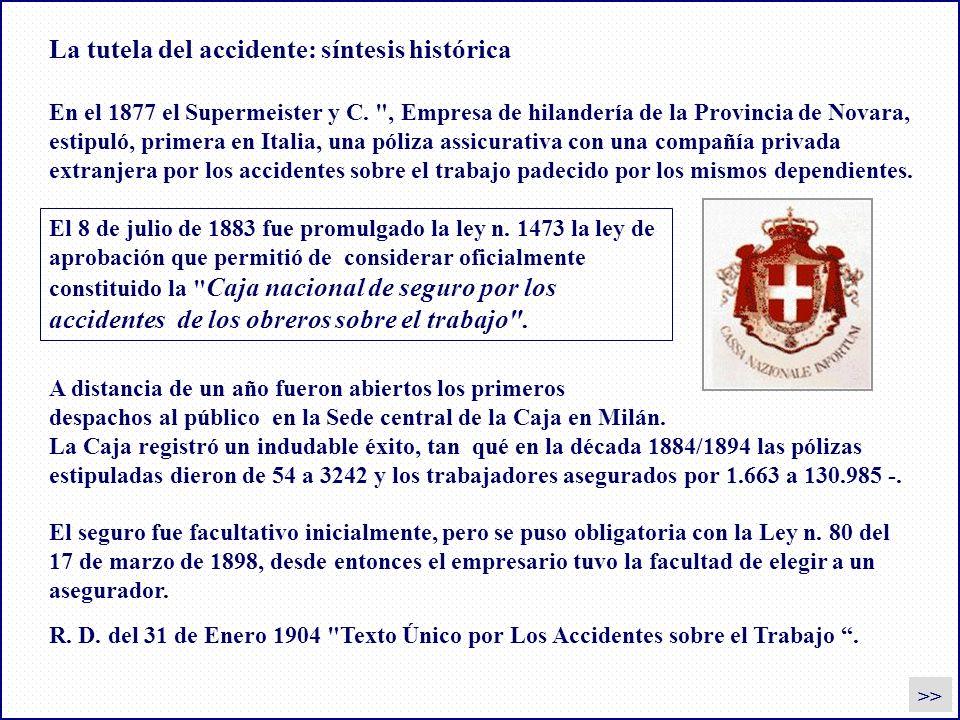 La tutela del accidente: síntesis histórica R. D. del 31 de Enero 1904