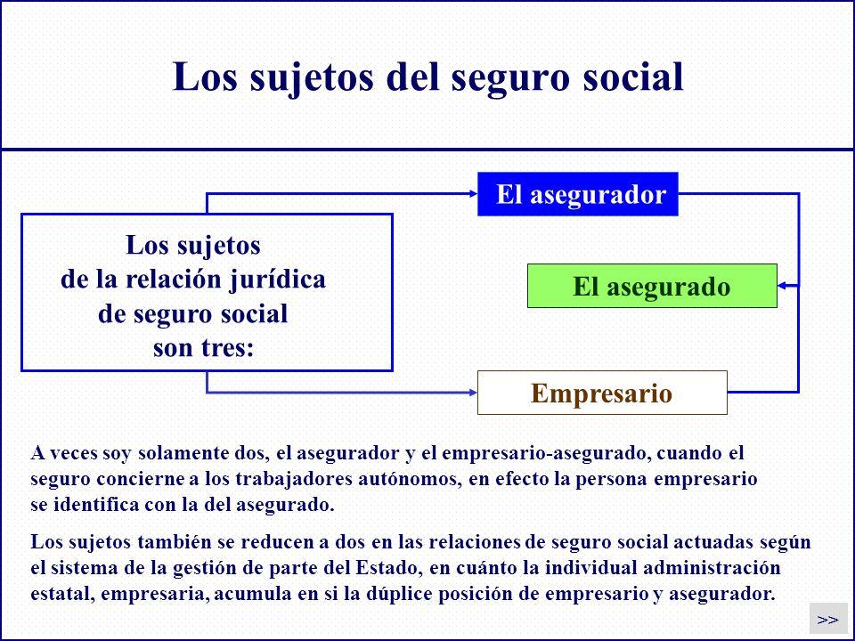 Los sujetos del seguro social Los sujetos de la relación jurídica de seguro social son tres: A veces soy solamente dos, el asegurador y el empresario-