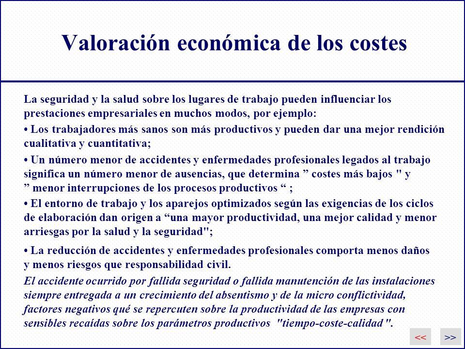Valoración económica de los costes El accidente ocurrido por fallida seguridad o fallida manutención de las instalaciones siempre entregada a un creci