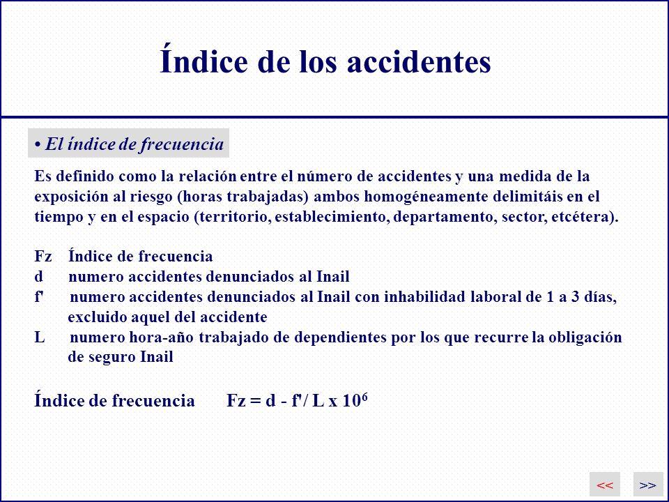 Índice de los accidentes El índice de frecuencia Índice de frecuencia Fz = d - f'/ L x 10 6 Es definido como la relación entre el número de accidentes