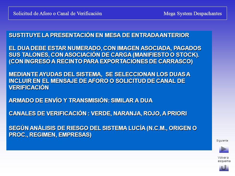 Siguiente Solicitud de Aforo o Canal de Verificación Mega System Despachantes Solicitud de Aforo o Canal de Verificación: Se ingresan los DUAs y se genera el correspondiente envío a la D.N.A.