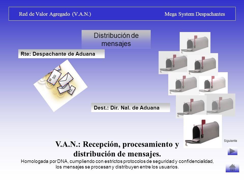 Red de Valor Agregado (VAN) Mega System Despachantes Bandeja de Salida – Archivos a enviar El envío contiene un sector con datos generales, que se utiliza de forma similar a una suma de control, se indica aquí, el contenido del envío.