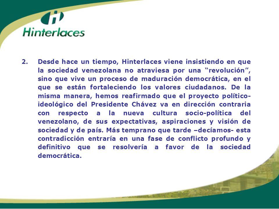 2.Desde hace un tiempo, Hinterlaces viene insistiendo en que la sociedad venezolana no atraviesa por una revolución, sino que vive un proceso de madur