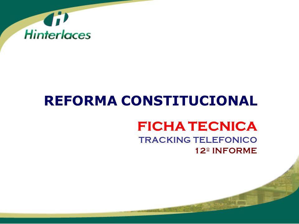 FICHA TÉCNICA REALIZACION Unidad de Investigaciones Telefónicas y por Internet de Hinterlaces.