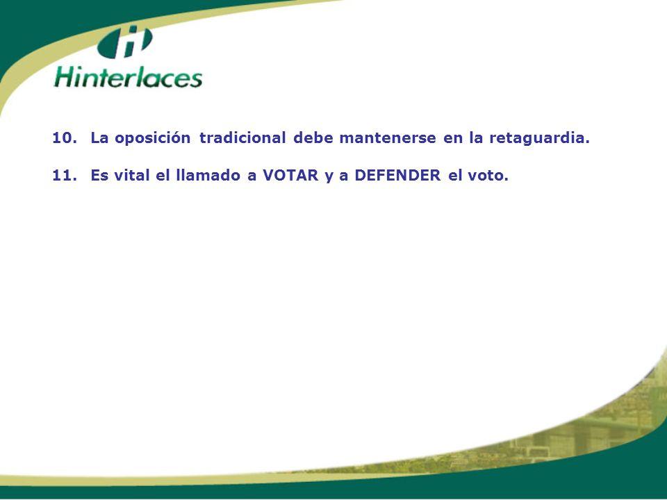10.La oposición tradicional debe mantenerse en la retaguardia. 11.Es vital el llamado a VOTAR y a DEFENDER el voto.