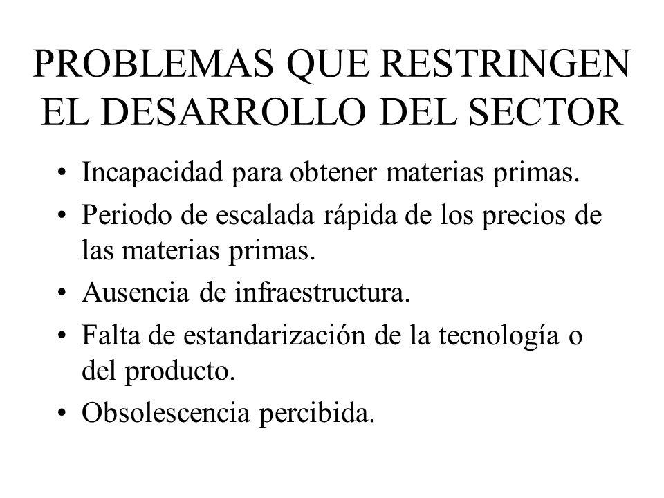 PROBLEMAS QUE RESTRINGEN EL DESARROLLO DEL SECTOR Incapacidad para obtener materias primas. Periodo de escalada rápida de los precios de las materias