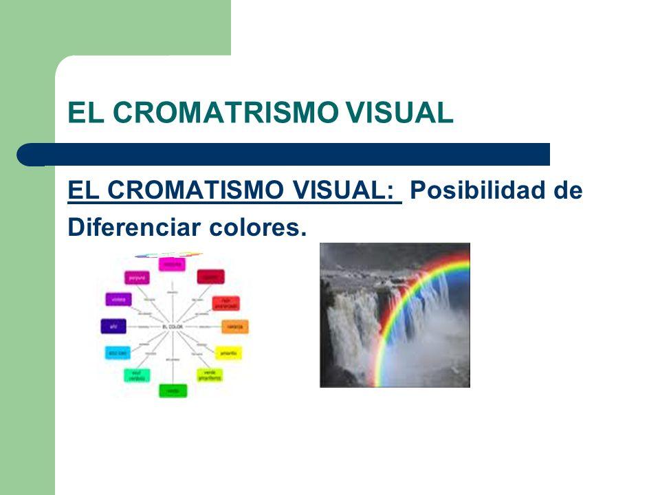 EL CROMATRISMO VISUAL EL CROMATISMO VISUAL: Posibilidad de Diferenciar colores.