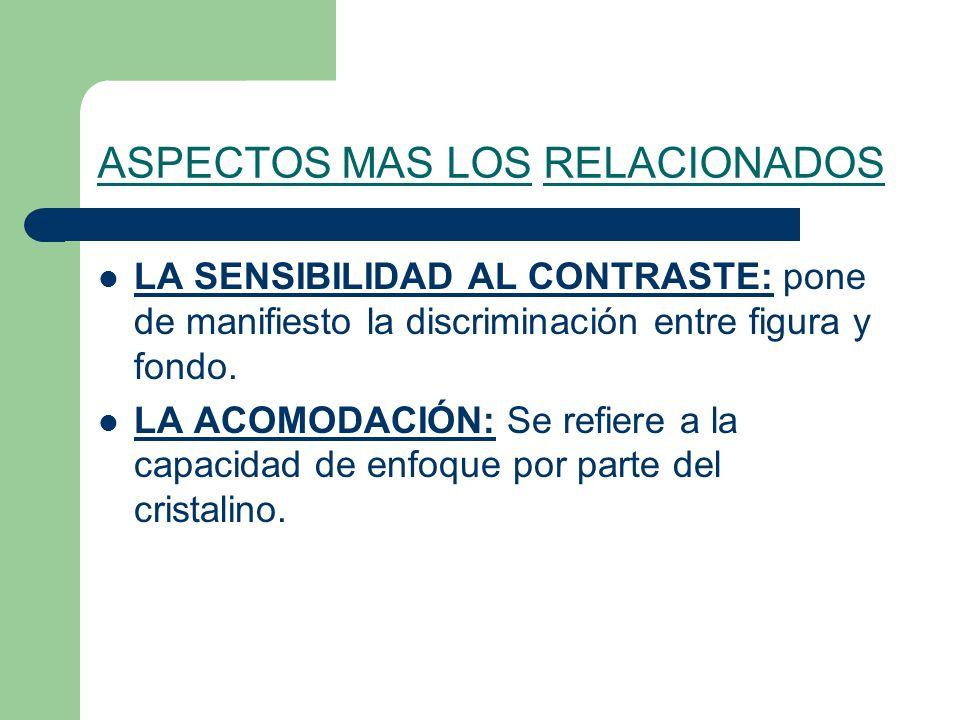 ASPECTOS MAS LOS RELACIONADOS LA SENSIBILIDAD AL CONTRASTE: pone de manifiesto la discriminación entre figura y fondo. LA ACOMODACIÓN: Se refiere a la