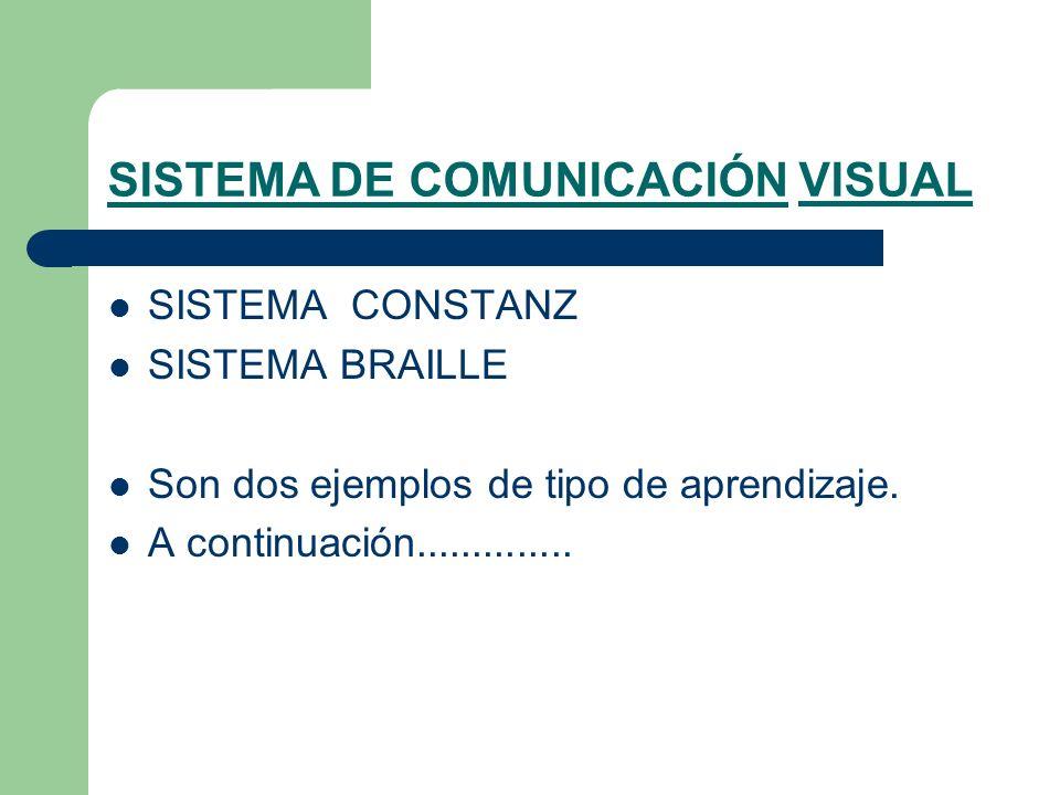 SISTEMA DE COMUNICACIÓN VISUAL SISTEMA CONSTANZ SISTEMA BRAILLE Son dos ejemplos de tipo de aprendizaje. A continuación..............