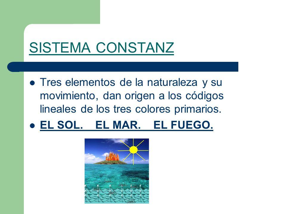 SISTEMA CONSTANZ Tres elementos de la naturaleza y su movimiento, dan origen a los códigos lineales de los tres colores primarios.
