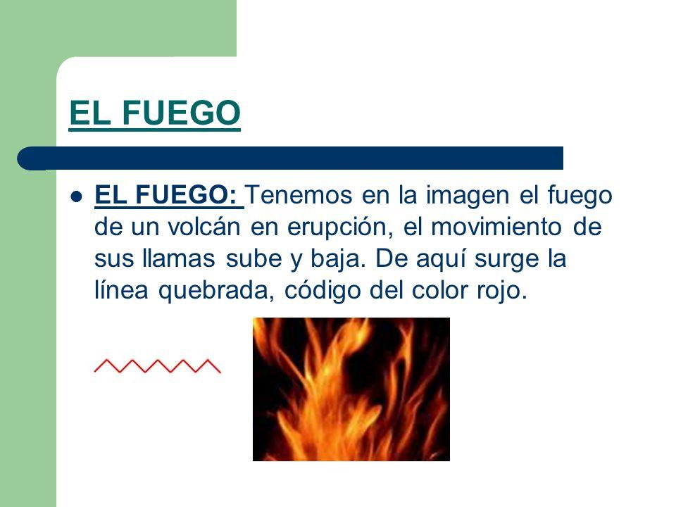 EL FUEGO EL FUEGO: Tenemos en la imagen el fuego de un volcán en erupción, el movimiento de sus llamas sube y baja. De aquí surge la línea quebrada, c