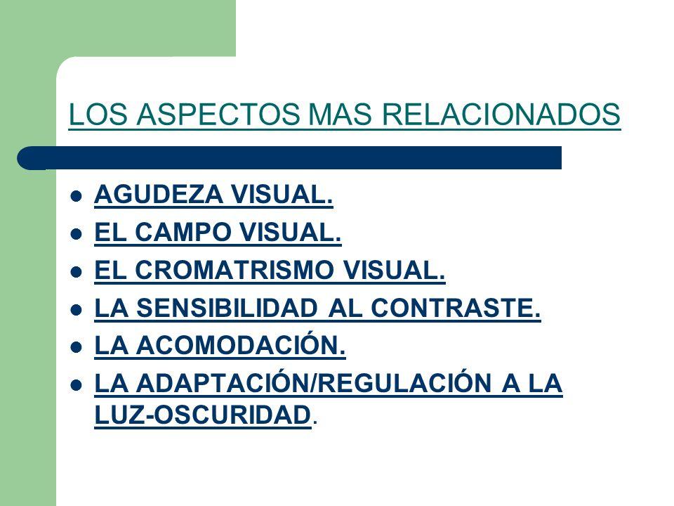 LOS ASPECTOS MAS RELACIONADOS AGUDEZA VISUAL. EL CAMPO VISUAL. EL CROMATRISMO VISUAL. LA SENSIBILIDAD AL CONTRASTE. LA ACOMODACIÓN. LA ADAPTACIÓN/REGU