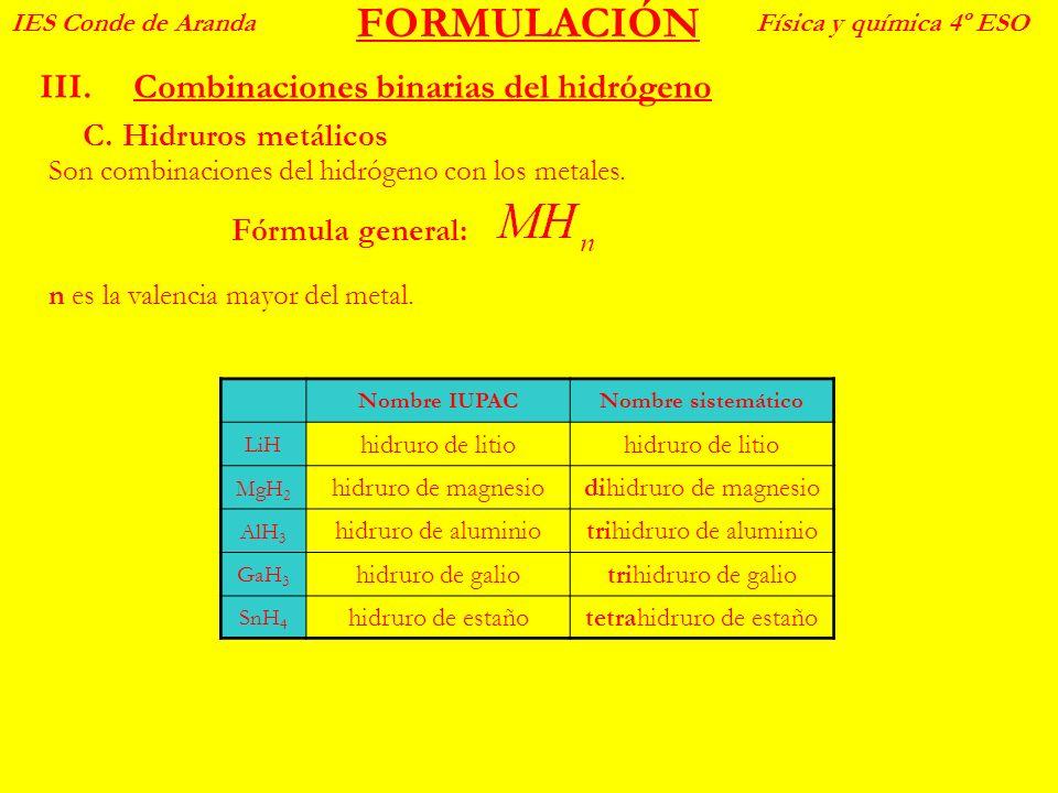 FORMULACIÓN III.Combinaciones binarias del hidrógeno IES Conde de ArandaFísica y química 4º ESO C.Hidruros metálicos Son combinaciones del hidrógeno c