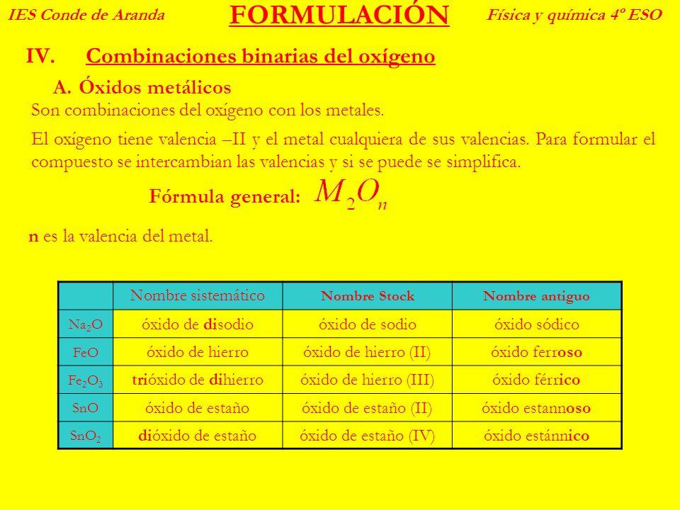 FORMULACIÓN IV.Combinaciones binarias del oxígeno IES Conde de ArandaFísica y química 4º ESO A.Óxidos metálicos Son combinaciones del oxígeno con los
