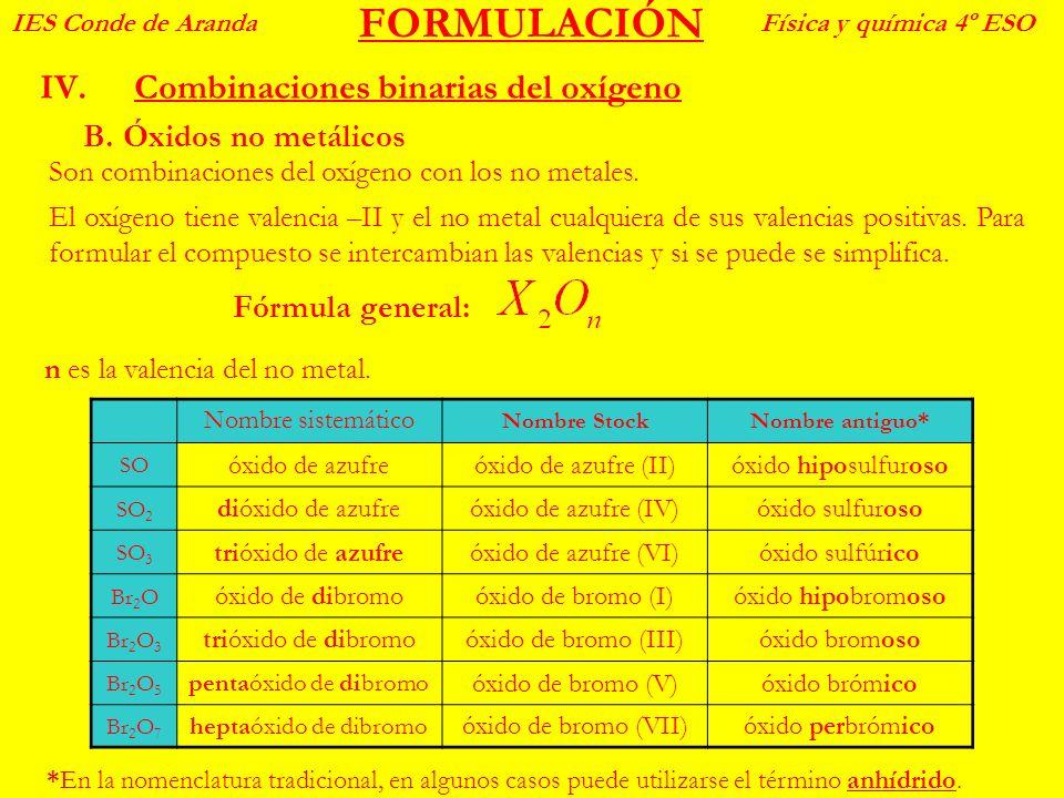 FORMULACIÓN IV.Combinaciones binarias del oxígeno IES Conde de ArandaFísica y química 4º ESO B.Óxidos no metálicos Son combinaciones del oxígeno con l