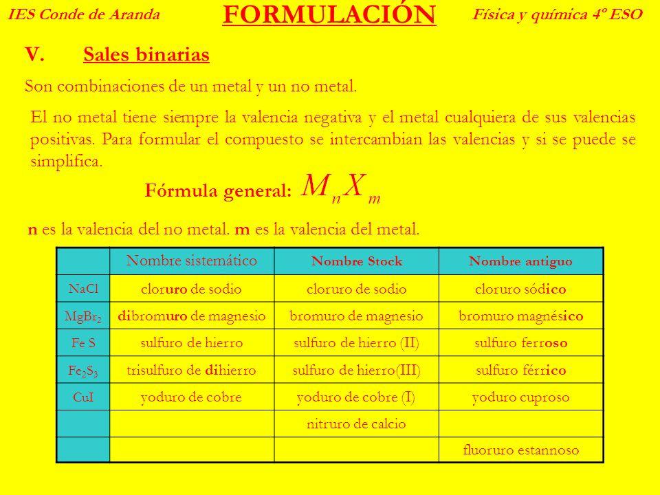 FORMULACIÓN V.Sales binarias IES Conde de ArandaFísica y química 4º ESO Son combinaciones de un metal y un no metal. Nombre sistemático Nombre StockNo