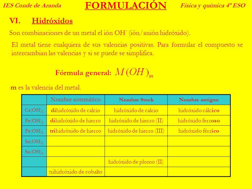 FORMULACIÓN VI.Hidróxidos IES Conde de ArandaFísica y química 4º ESO Son combinaciones de un metal el ión OH - (ión/anión hidróxido). Nombre sistemáti