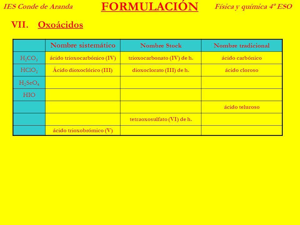 FORMULACIÓN VII.Oxoácidos IES Conde de ArandaFísica y química 4º ESO Nombre sistemático Nombre StockNombre tradicional H2CO3H2CO3 ácido trioxocarbónic