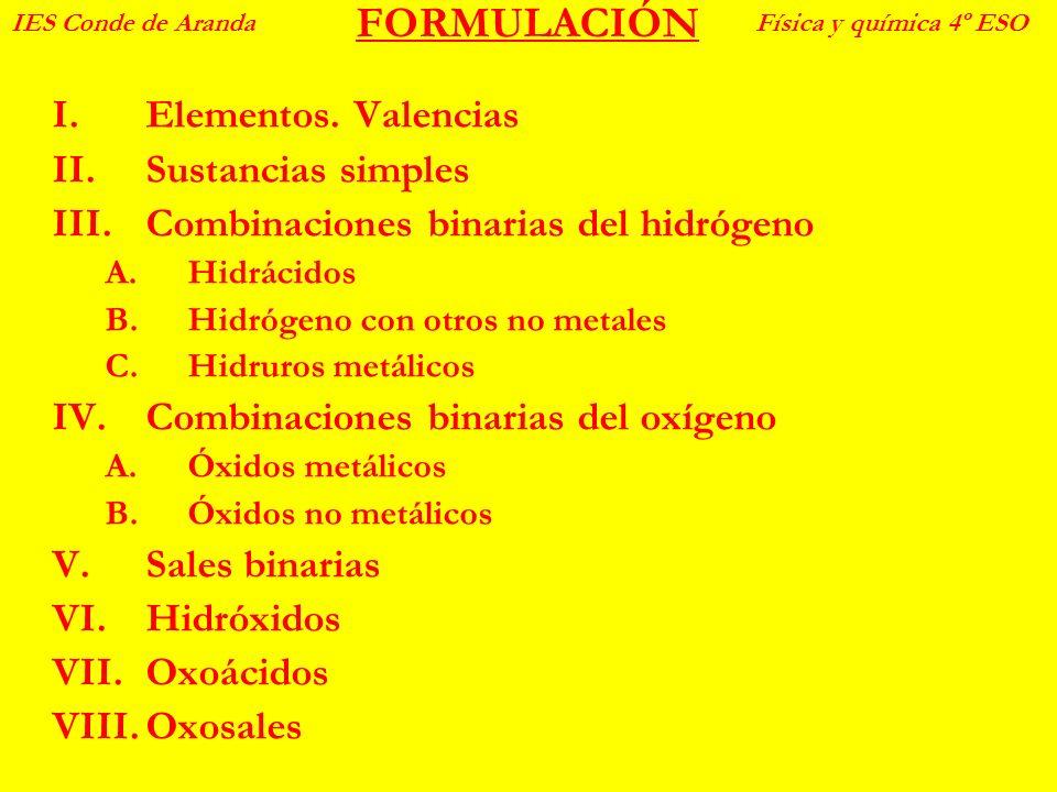 FORMULACIÓN I.Elementos. Valencias II.Sustancias simples III.Combinaciones binarias del hidrógeno A.Hidrácidos B.Hidrógeno con otros no metales C.Hidr