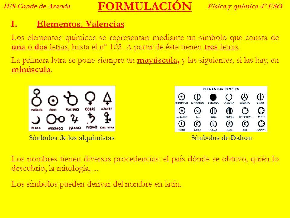 FORMULACIÓN I.Elementos. Valencias IES Conde de ArandaFísica y química 4º ESO Los elementos químicos se representan mediante un símbolo que consta de