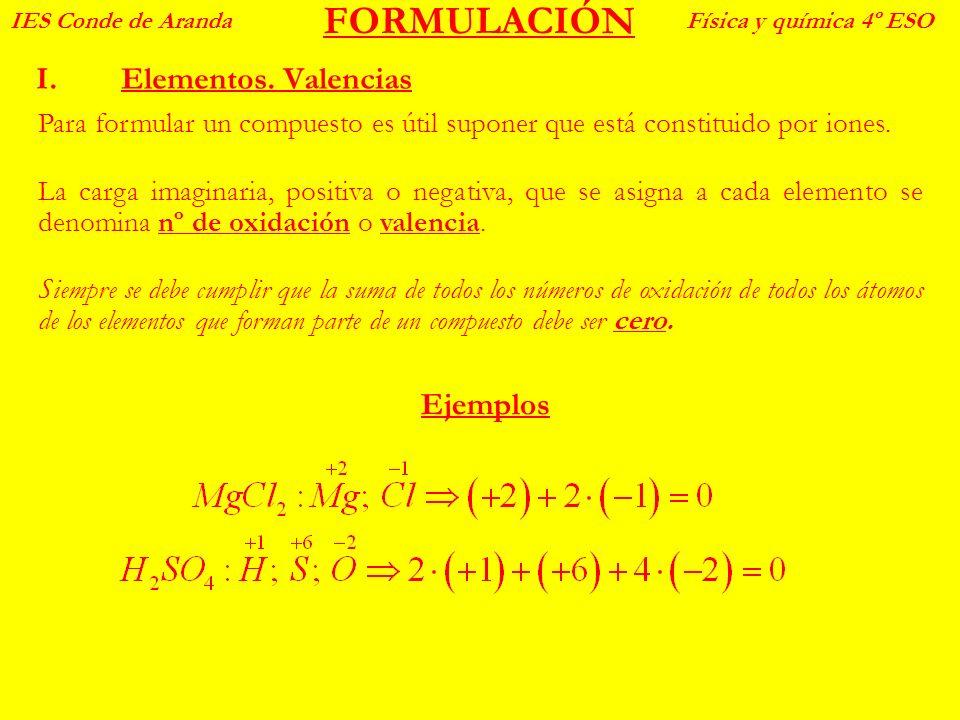 FORMULACIÓN I.Elementos. Valencias IES Conde de ArandaFísica y química 4º ESO Para formular un compuesto es útil suponer que está constituido por ione