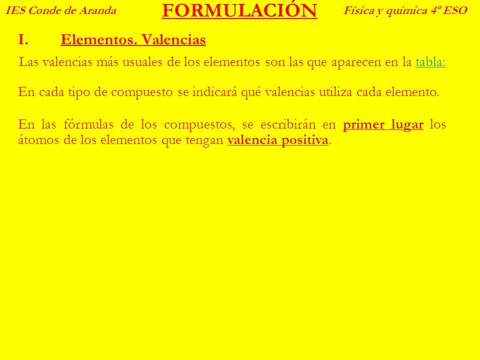 FORMULACIÓN I.Elementos. Valencias IES Conde de ArandaFísica y química 4º ESO Las valencias más usuales de los elementos son las que aparecen en la ta