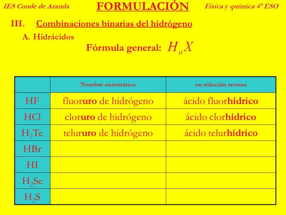 FORMULACIÓN III.Combinaciones binarias del hidrógeno IES Conde de ArandaFísica y química 4º ESO A.Hidrácidos Fórmula general: Nombre sistemáticoen sol