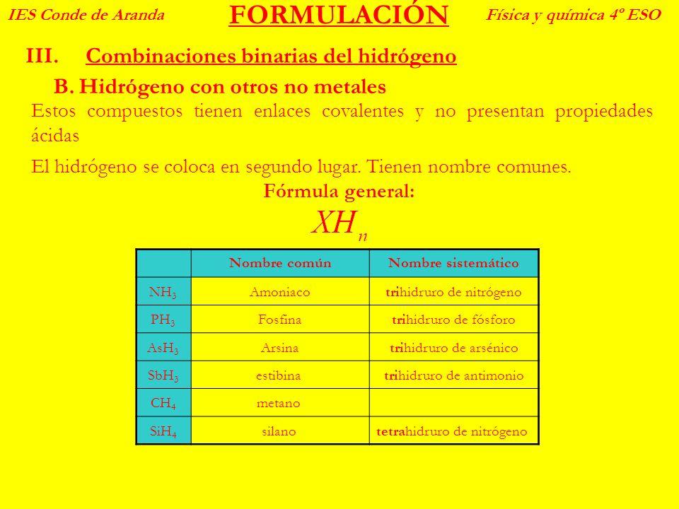 FORMULACIÓN III.Combinaciones binarias del hidrógeno IES Conde de ArandaFísica y química 4º ESO B.Hidrógeno con otros no metales Estos compuestos tien