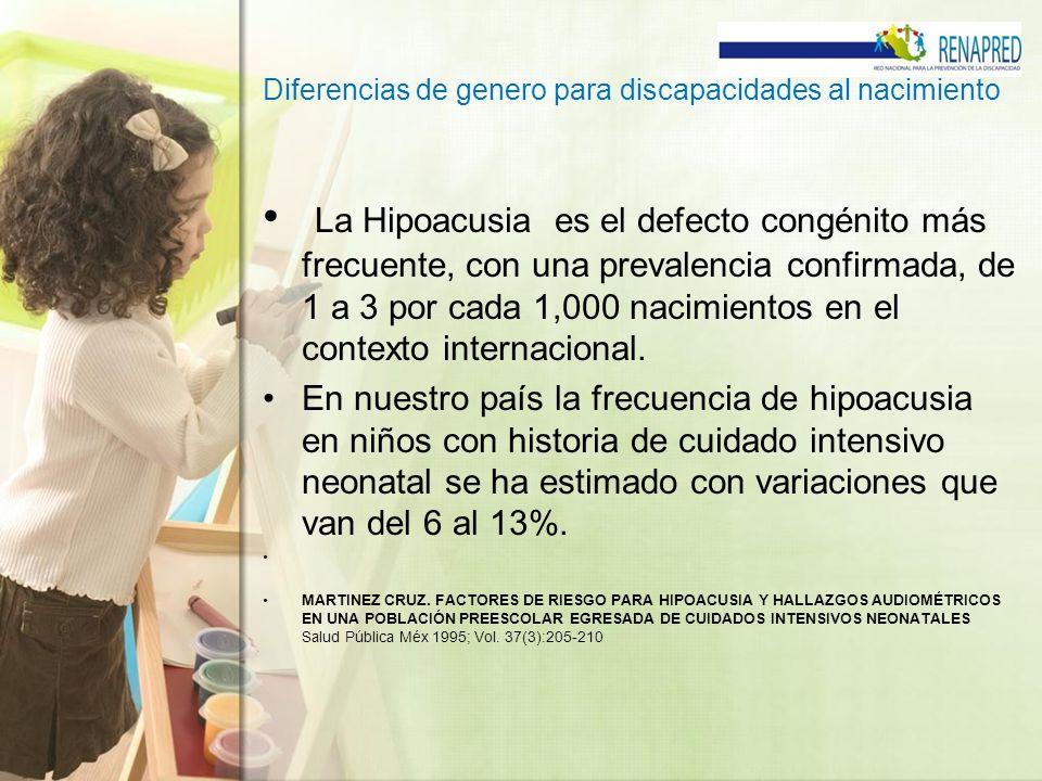 Diferencias de genero para discapacidades al nacimiento La Hipoacusia es el defecto congénito más frecuente, con una prevalencia confirmada, de 1 a 3