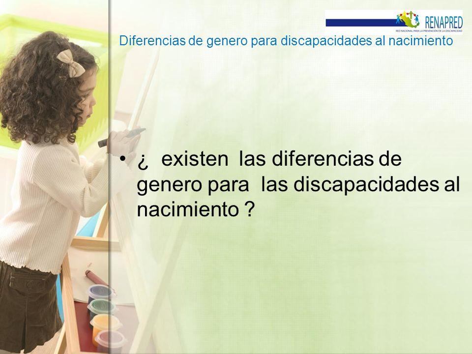 Diferencias de genero para discapacidades al nacimiento La Familia es el primer contexto socializador, el primer entorno natural donde el niño se desarrolla a nivel afectivo, físico, intelectual y social