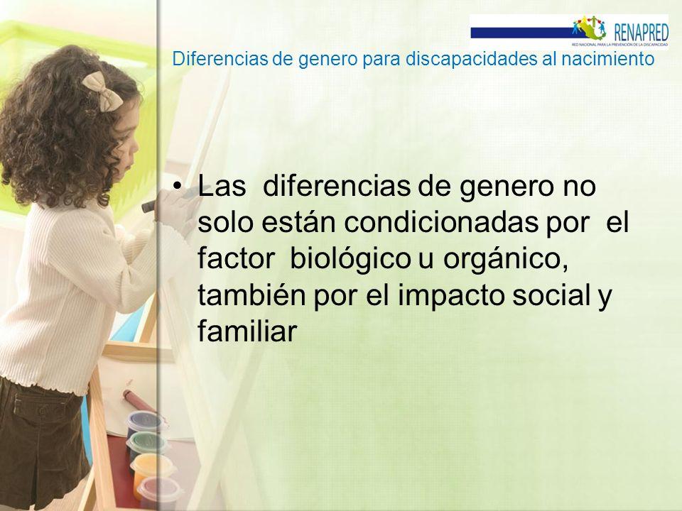 Diferencias de genero para discapacidades al nacimiento Las diferencias de genero no solo están condicionadas por el factor biológico u orgánico, tamb