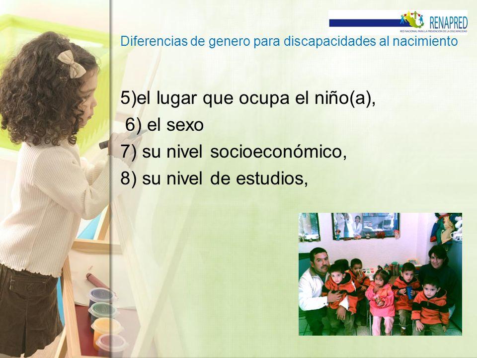 Diferencias de genero para discapacidades al nacimiento 5)el lugar que ocupa el niño(a), 6) el sexo 7) su nivel socioeconómico, 8) su nivel de estudio