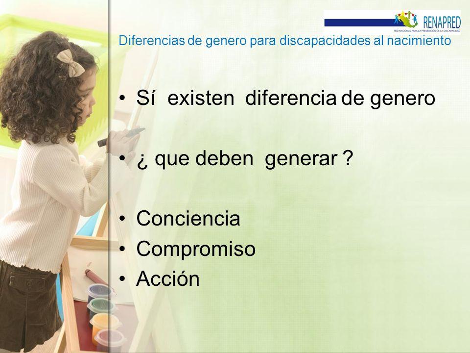 Diferencias de genero para discapacidades al nacimiento Sí existen diferencia de genero ¿ que deben generar ? Conciencia Compromiso Acción