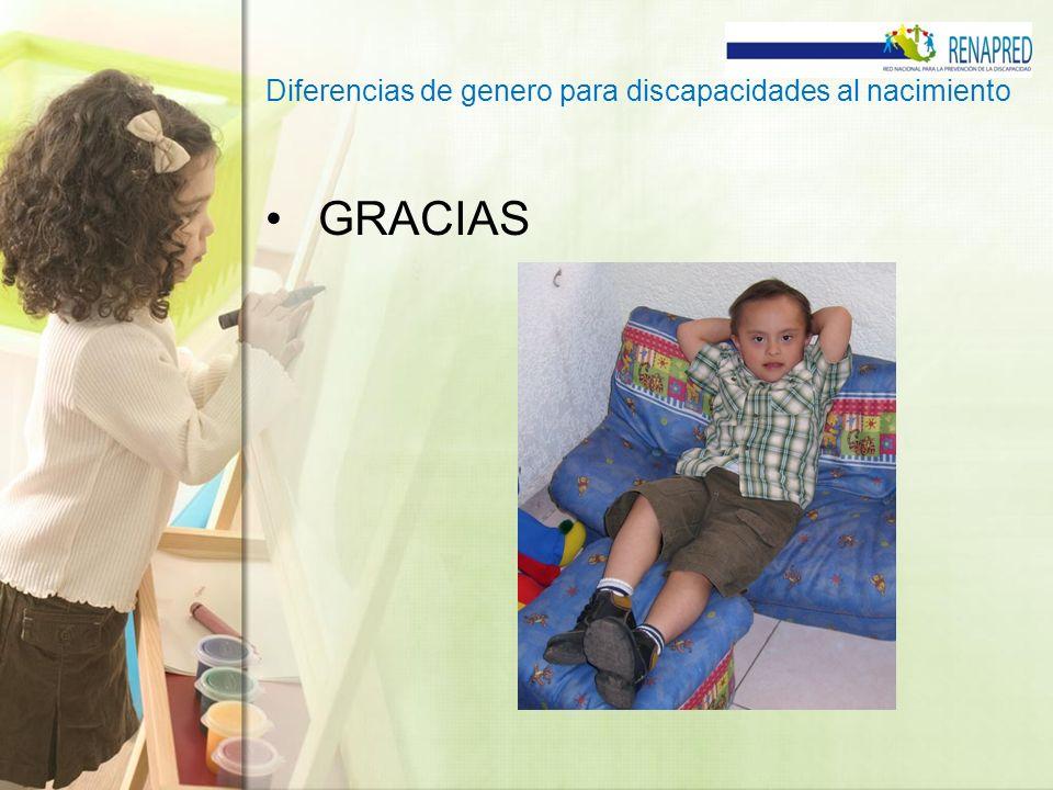 Diferencias de genero para discapacidades al nacimiento GRACIAS