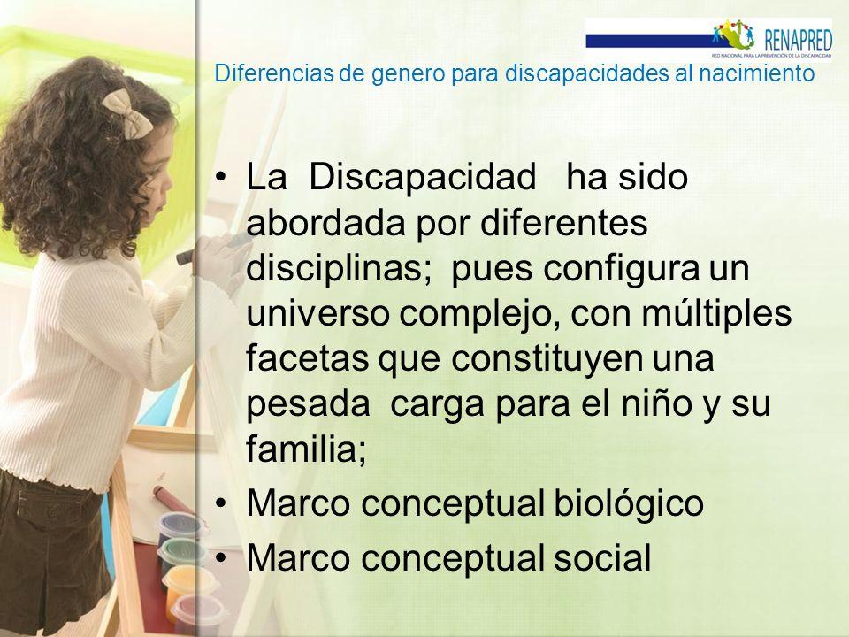 Diferencias de genero para discapacidades al nacimiento Organización Mundial de la Salud existen en México 10 millones de personas con discapacidad; 2.3% tiene una discapacidad severa mayor frecuencia son las auditiva, neuromotora, de lenguaje, mental y visual en el nacimiento (28%),