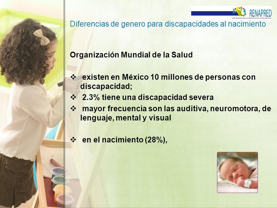 Diferencias de genero para discapacidades al nacimiento 2010 INEGI 5,739,270 personas con discapacidad (5.1%) de la población total; 16% son discapacidades generadas al nacimiento.