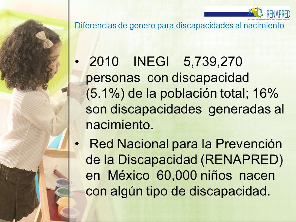 Diferencias de genero para discapacidades al nacimiento 2010 INEGI 5,739,270 personas con discapacidad (5.1%) de la población total; 16% son discapaci